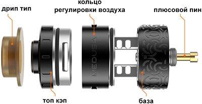 Конструкция Geekvape Medusa RDTA
